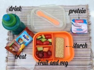 food-groups-in-lunch-box